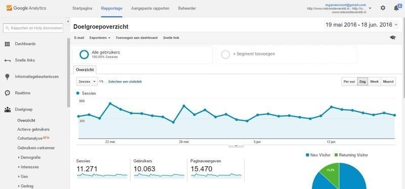 google-analytics-doelgroepenoverzicht