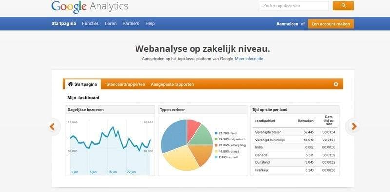 google-analytics-gebruiken