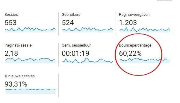 bounce-percentage-in-Google-bekijken