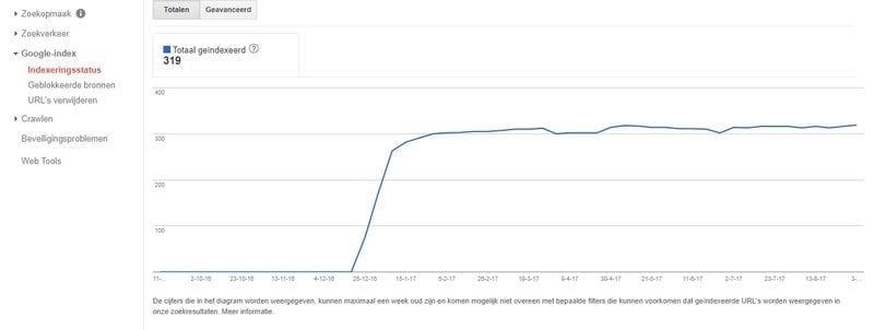 indexeringsstatus-google