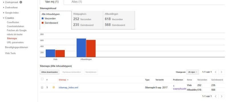 sitemap-website-google-search-console