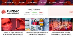 website statistieken over corona virus